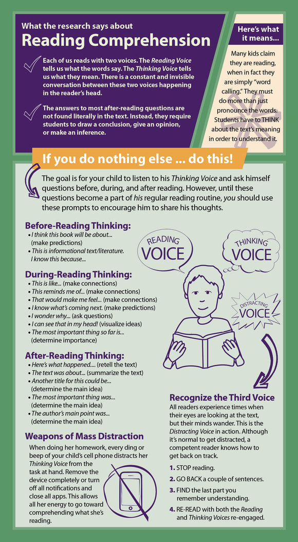 Parent Strategy Card: Reading Comprehension