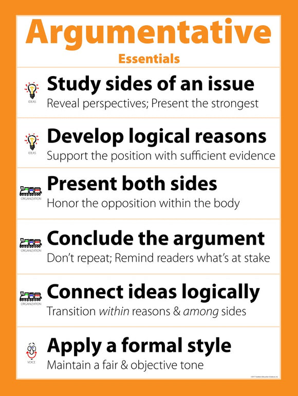 Argumentative Essentials Poster </br> Item: 128