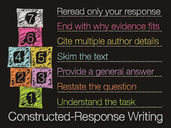 Constructed-Response Writing Poster </br> Item: 132