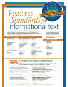 Common Core Reading Standards Foldout </br> Item: 133