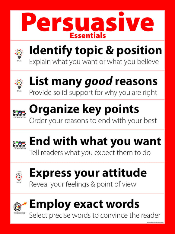 Persuasive Essentials Poster </br> Item: 160