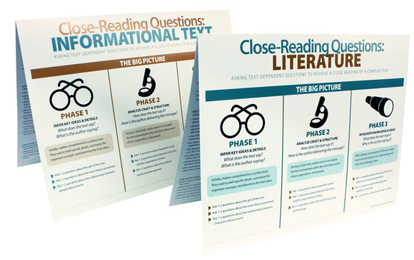 Close-Reading Questions Foldouts Set