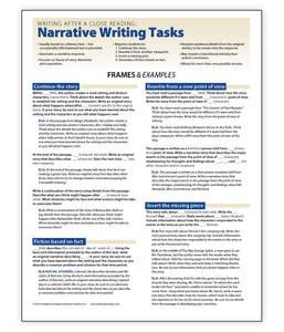 Writing-About-Reading Frames