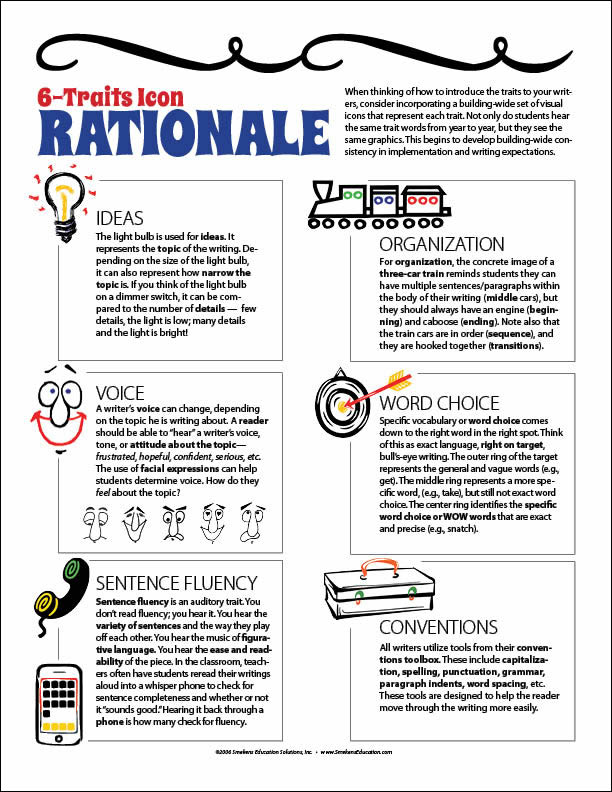 6 Traits Writing Icons & Posters – The Literacy Store