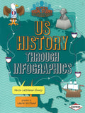 US History Through Infographics </br> Item: 745680