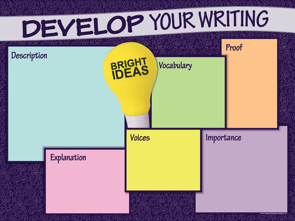 Develop Your Writing Poster