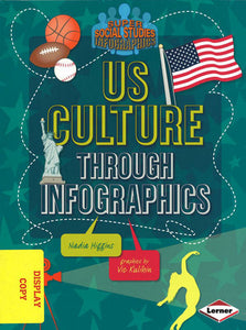 US Culture Through Infographics DISPLAY COPY