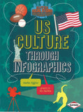 US Culture Through Infographics </br> Item: 745659