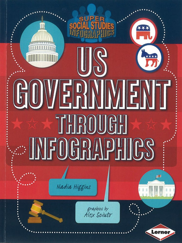US Government Through Infographics </br> Item: 745673