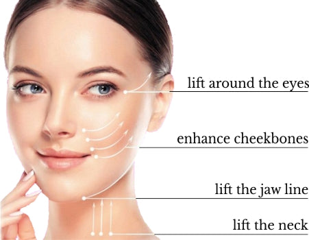 Areas you can treat with Protein FaceLift by Miami Kiss