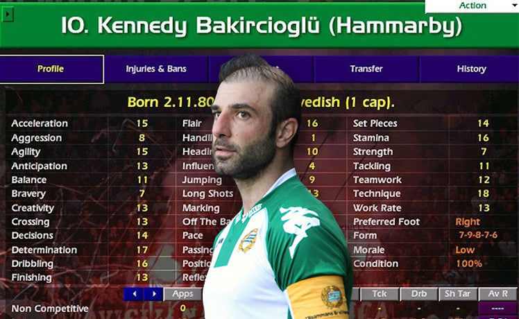 CHAMP MANAGER'S KENNEDY BAKIRCIOGLU COULD DO WHATEVER HE WANTED