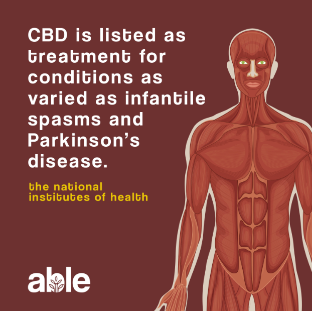 REMARKABLE CBD EFFECTS
