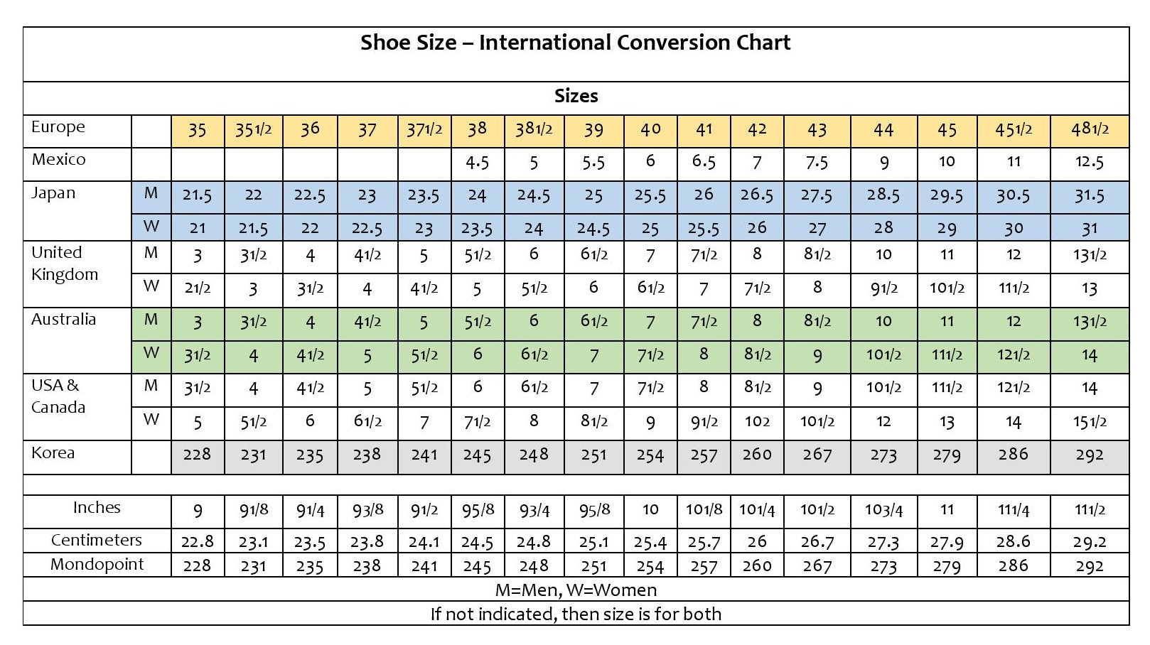 international shoe size chart