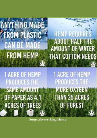 hemp facts
