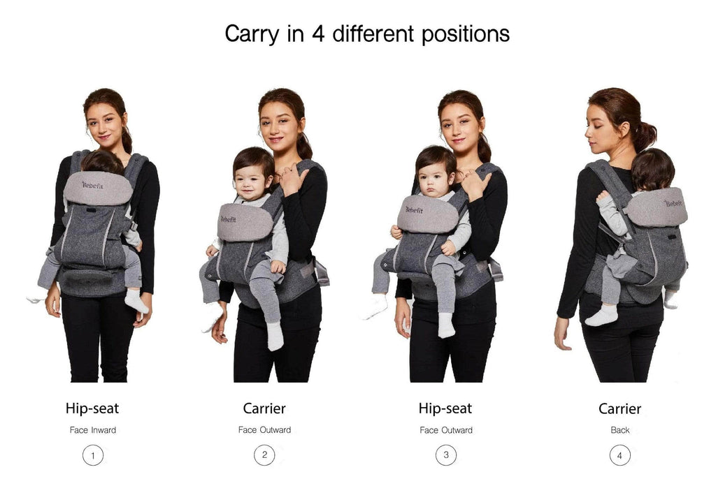 Baby Carrying Positions for Happy Parenting
