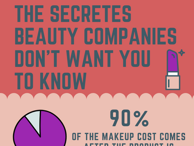 Infographic - the secretes beauty companies don't want you to know