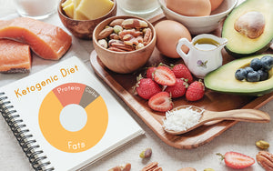 Keto Diet Guide - Learn How To Follow A Successful Ketogenic Diet That Works For You