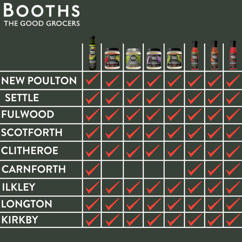 Booths supermarket listing