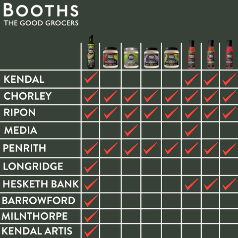 Booths store listing