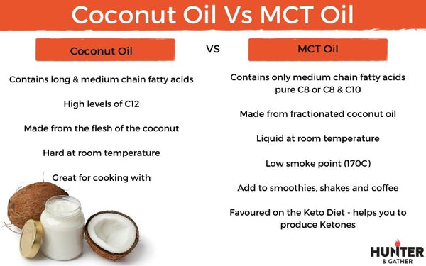Coconut oil versus mct oil