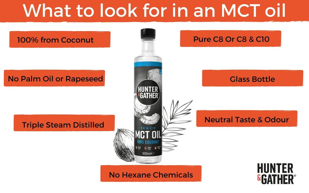What to look for when buying MCT oil