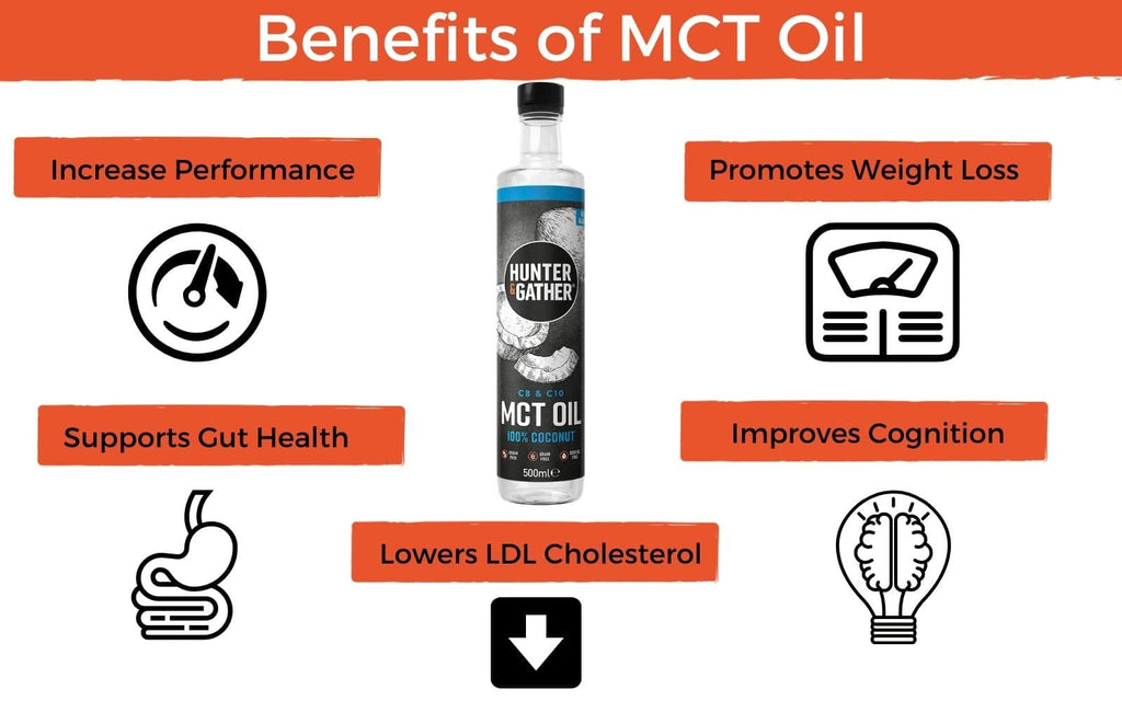 Benefits of taking MCT Oil Daily