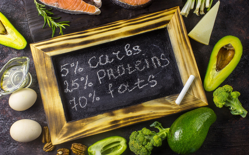 is keto safe: Keto macros ratio written on a small blackboard that is surrounded by keto diet ingredients