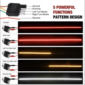 TailBeam Pro™ | Rated #1 LED Light