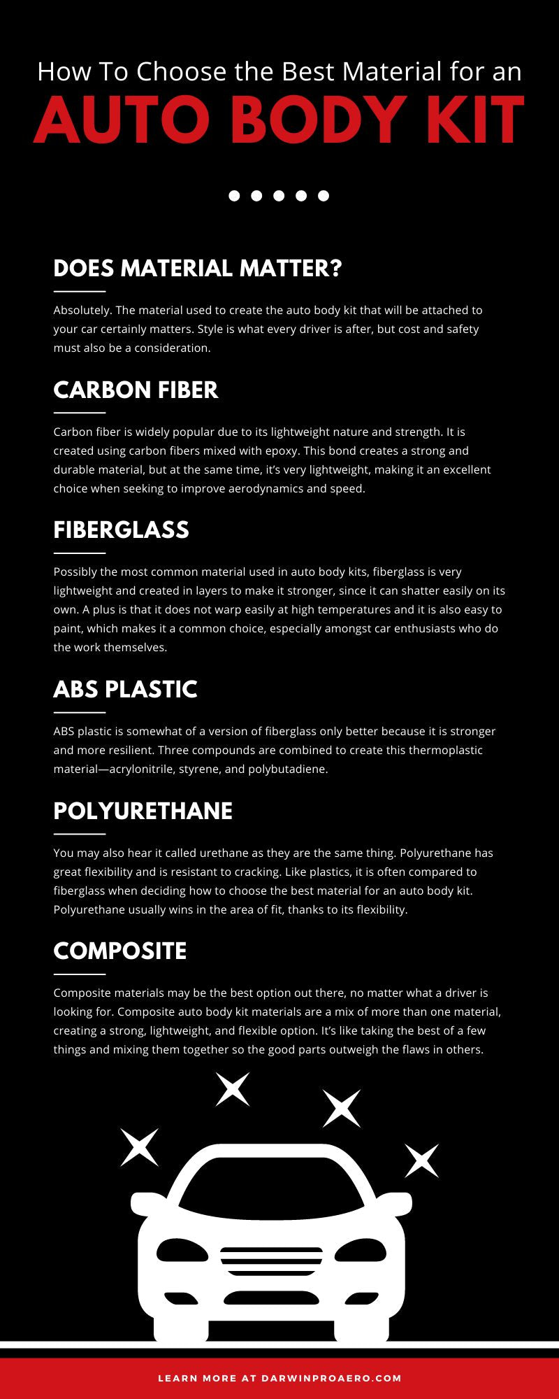 How To Choose the Best Material for an Auto Body Kit