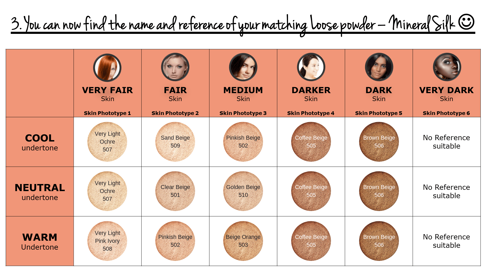 This image shows the different ZAO Loose Powder - Mineral Silk Foundation to match with your skin