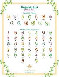 THSC Gujarati Puzzle Poster and Pronunciation Guide