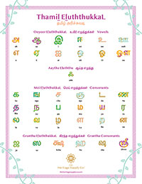 THSC Thamil Puzzle Poster and Pronunciation Guide
