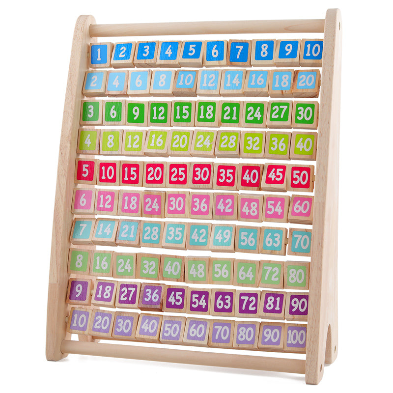 Math Essentials Montessori Multiplication Table