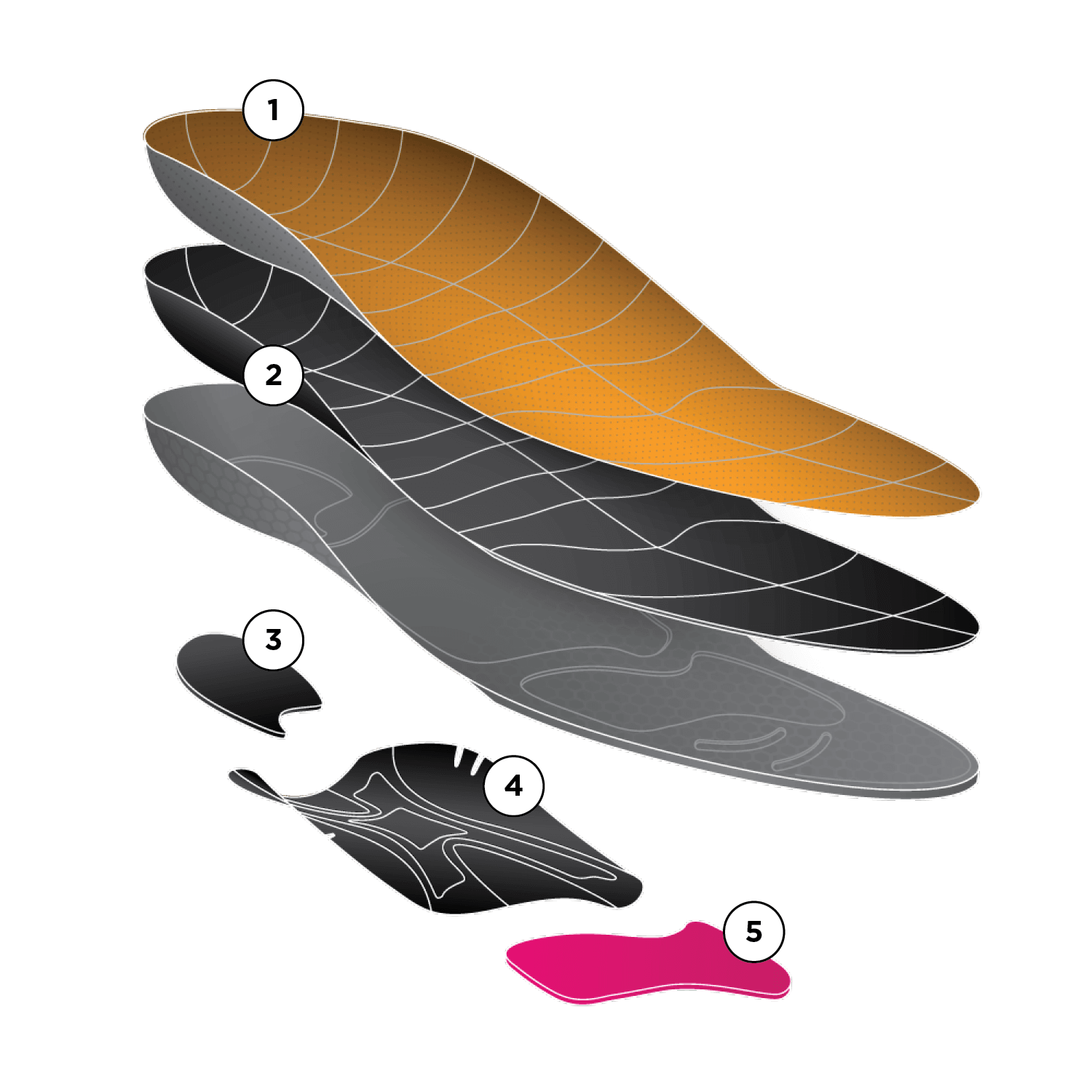 BIKEPRO™ Insoles   Insoles for Cycling & Biking   CURREX Insoles   CURREX US