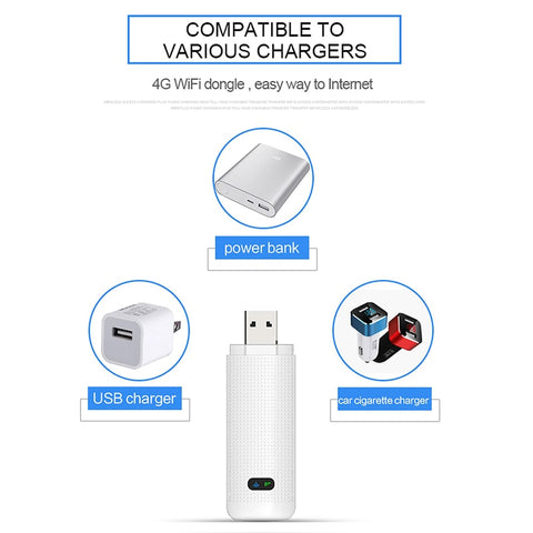4G Universal USB Modem Dongle WiFi Router with Nano SIM Card Slot