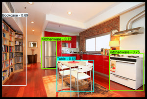 Amenity Detection and Beyond — New Frontiers of Computer Vision at Airbnb