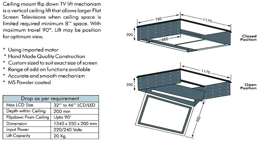 Dishy Flip Down Tv Mount
