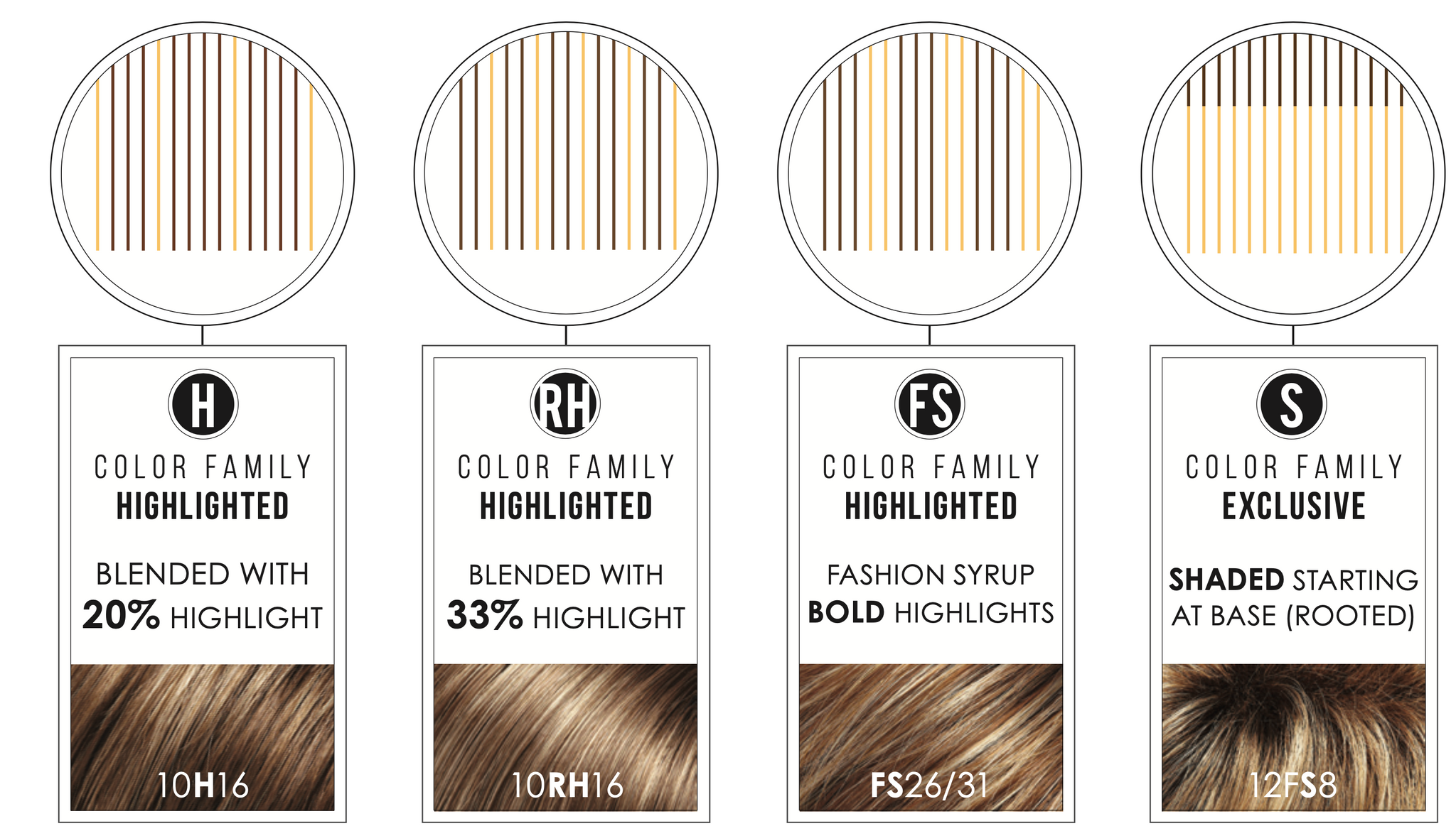 Jon Renau COLOUR CODES for wigs & Toppers  MiMo Wigs
