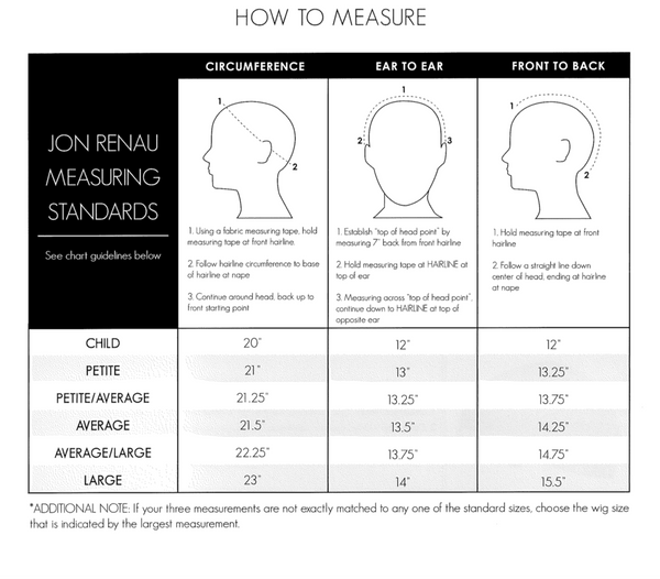 HOW TO MEASURE FOR A WIG