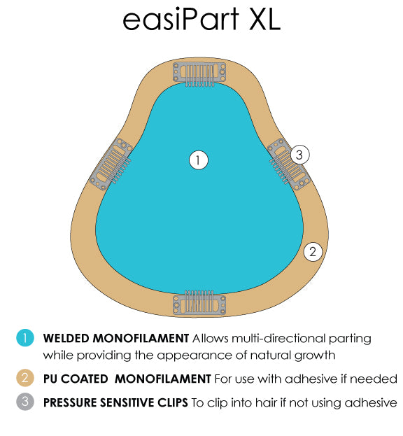 easiPart-XL-material-descriptions.jpg