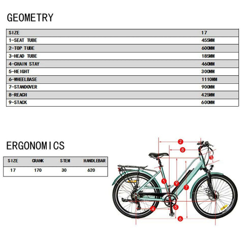 Image of Eunorau E-Torque Step Through Electric Bike specs table
