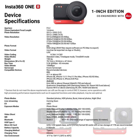 Image of Insta360 One R 1 inch edition specs