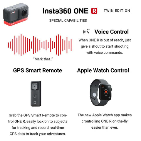 Insta360 One R Twin Edition special capabilities graphic