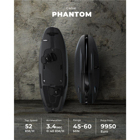 Radinn electric Jetboard phantom