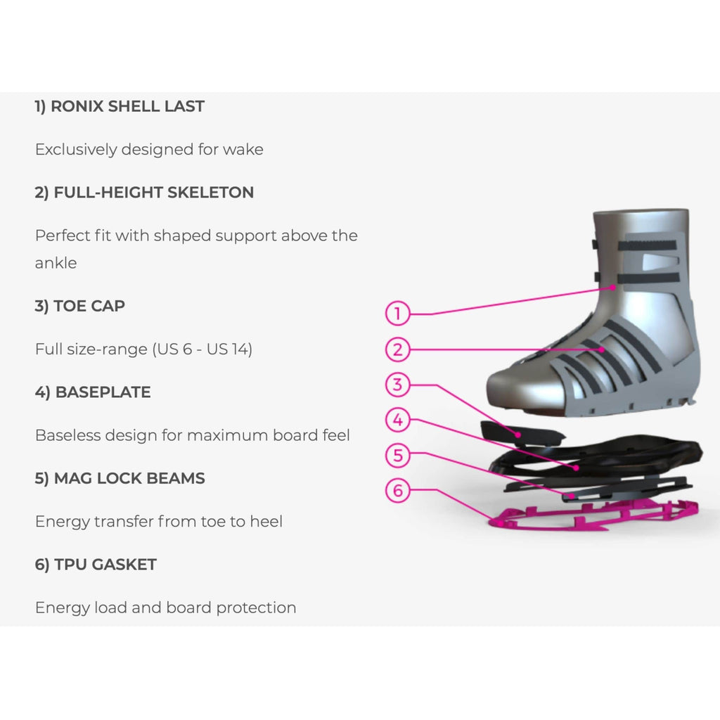 Ronix RXT Institution Boots specs