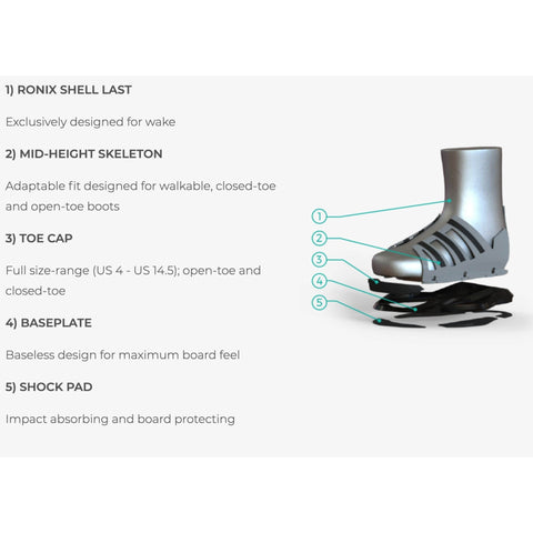 Image of Ronix Anthem Wakeboard Boots specs