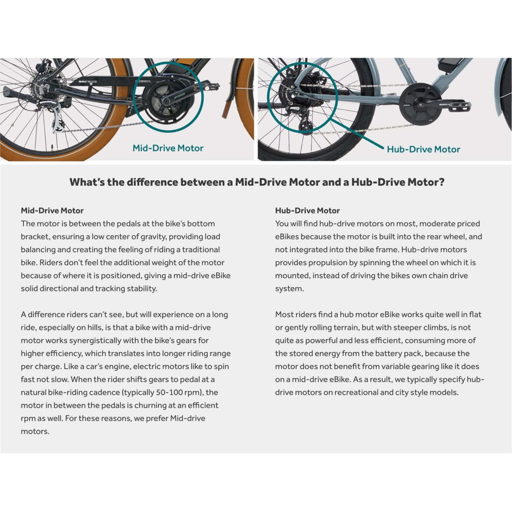 IZIP Vibe 2.0 Step-Thru Electric Bike mid drive vs hub drive