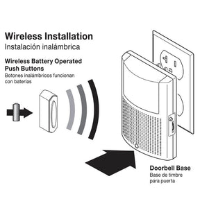 Wireless Plug-In Door