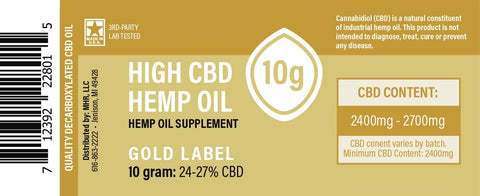 Proprietary Hemp Extract – Gold CBD Oil Concentrate (250mg, 750mg, 2500mg)
