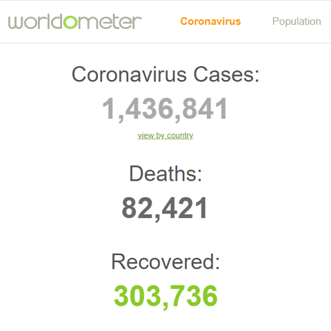 Worldometers Coronavirus Tracker